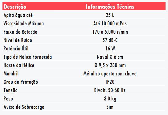 tabela-informativa-713d