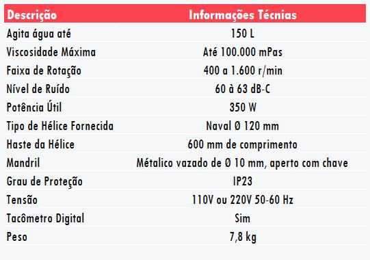 tabela-informativa-723