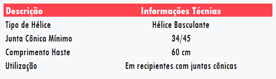 tabela-informativa-200-420