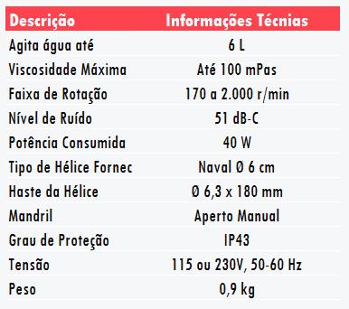 tabela-informativa-711