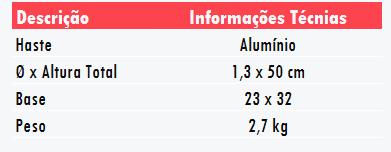 tabela-informativa-711_2