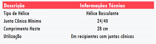 tabela-informativa-713-200-400