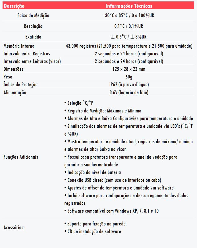 tabela-informativa-ak174