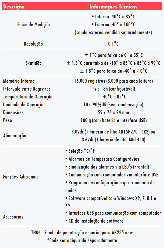tabela-informativa-ak285