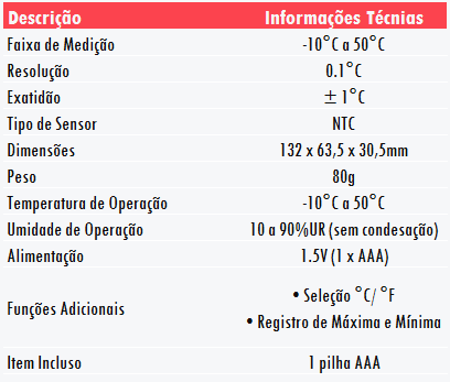 tabela-informativa-ak23