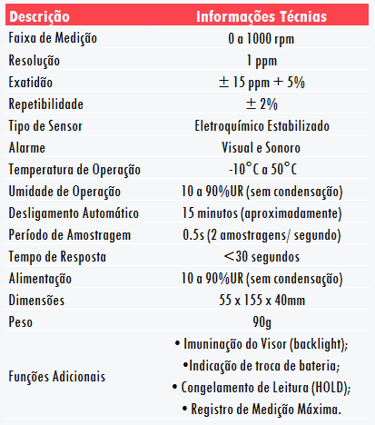tabela-informativa-ak780