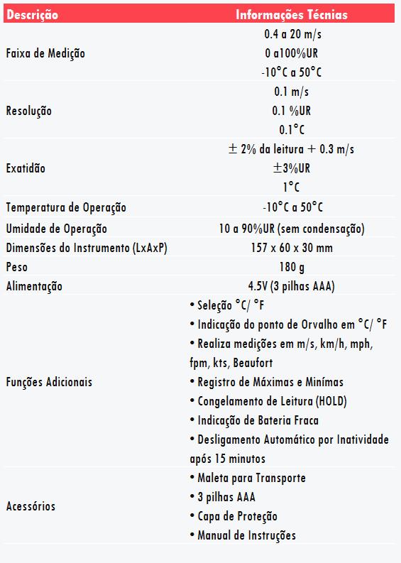 tabela-informativa-ak821