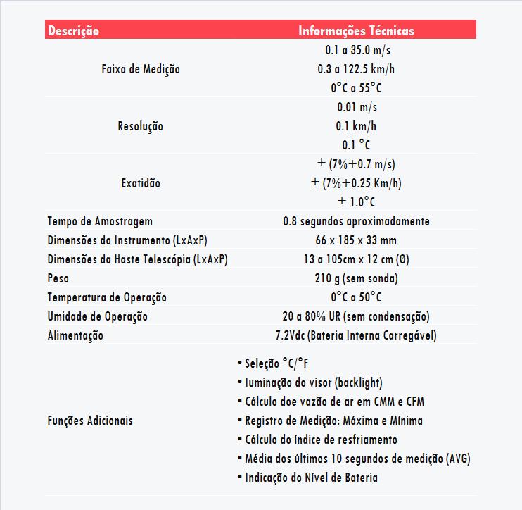 tabela-informativa-ak833