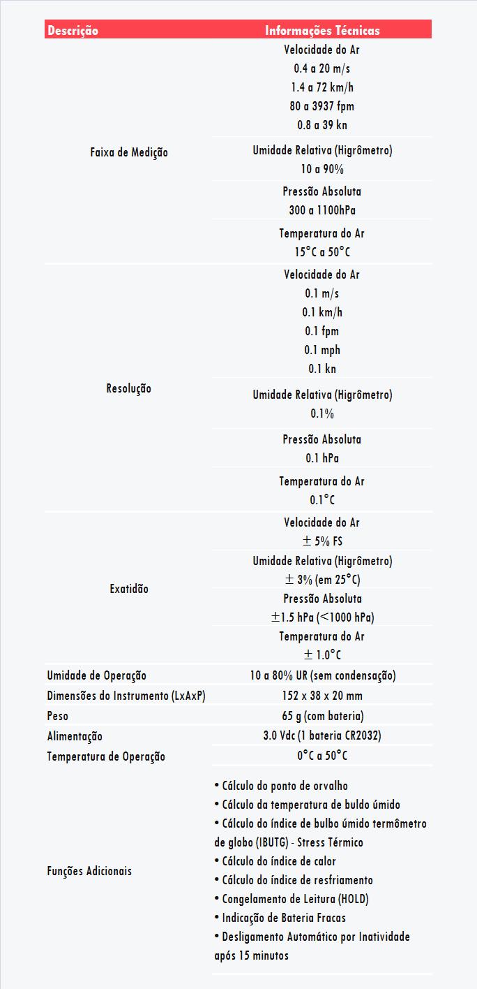 tabela-informativa-ak834