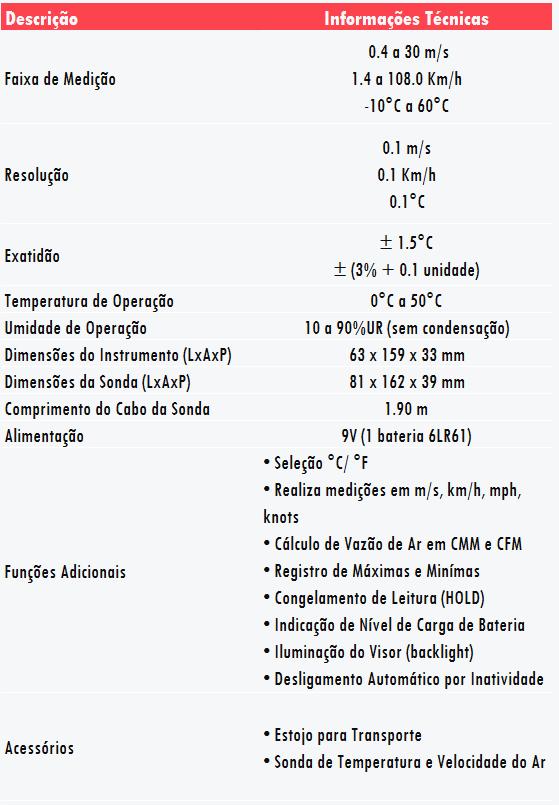 tabela-informativa-ak835