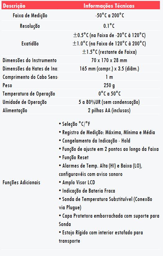 tabela-informativa-ak904