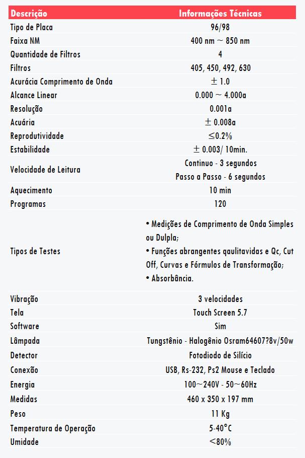 tabela-informativa-dr-200bbi