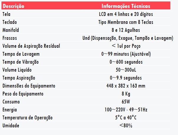 tabela-informativa-drw-320