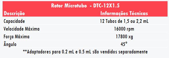 tabela-informativa-dtc-16000-dtc-12x1-5
