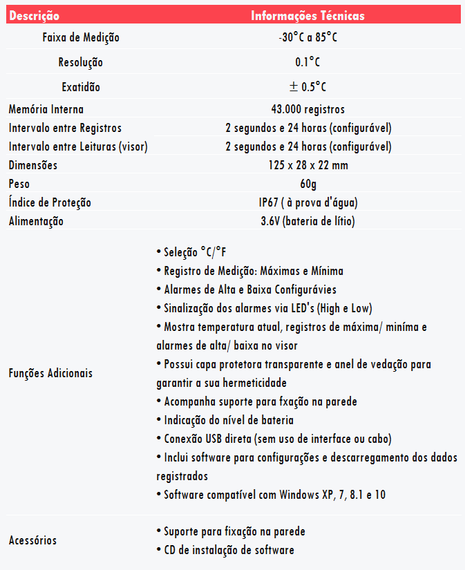 tabela-informativa-ak170