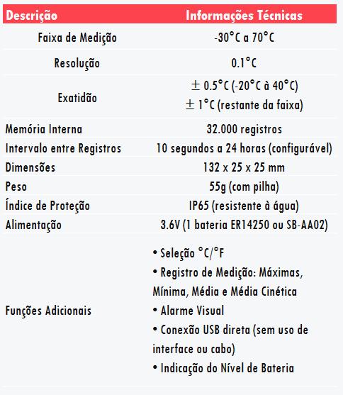 tabela-informativa-dt160