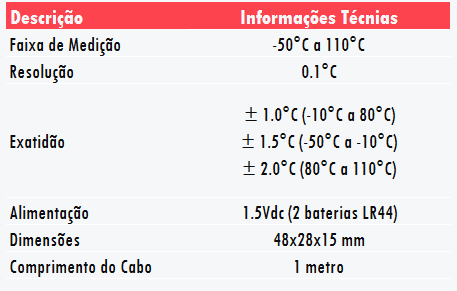 tabela-informativa-ta21