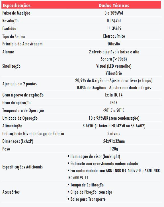 tabela-informativa-sp2nd-o2