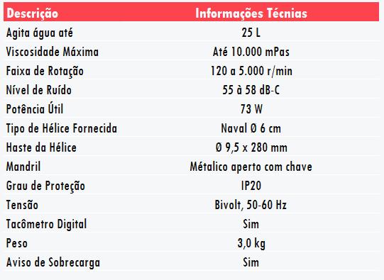 tabela-informativa-713dx