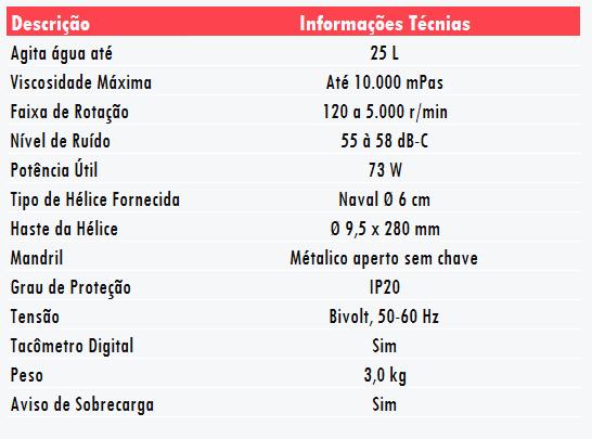 tabela-informativa-713w