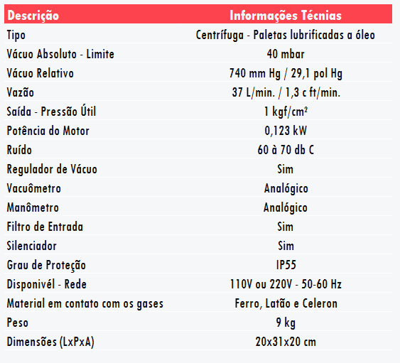 tabela-informativa-820