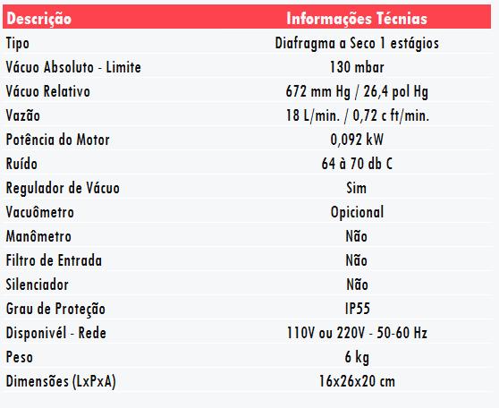 tabela-informativa-821t