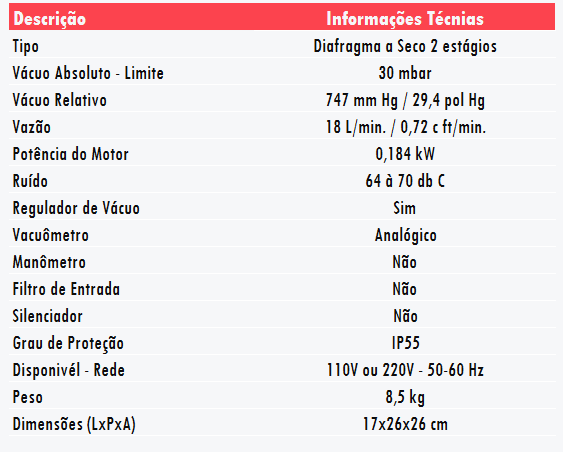 tabela-informativa-822t