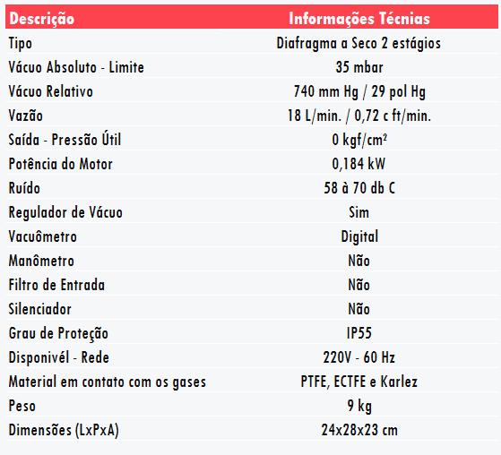 tabela-informativa-822tv