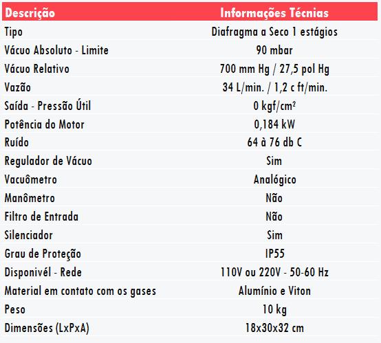 tabela-informativa-825
