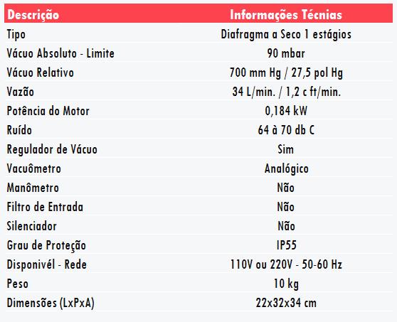tabela-informativa-825t