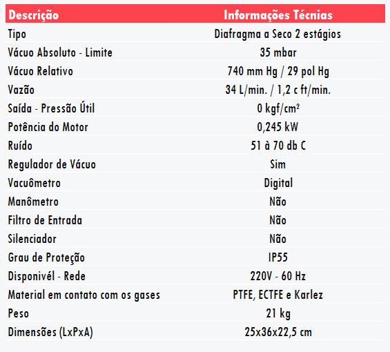 tabela-informativa-826tv