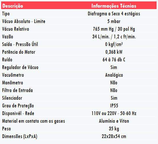tabela-informativa-828